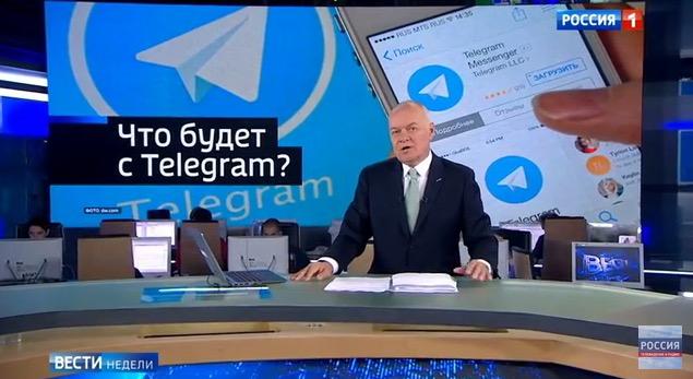 Что будет с телеграмом?